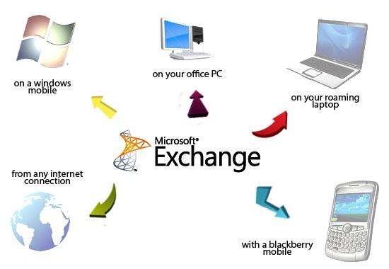 exchange 2013   نصب Exchange   پش نیازهای نصب exchange 2013   نصب اکسچنج 2013   روش نصب exchange 2013   در مورد exchange